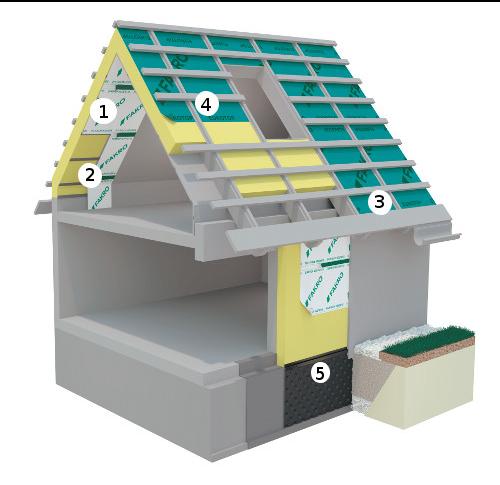 Membranas de tejado no permeables.